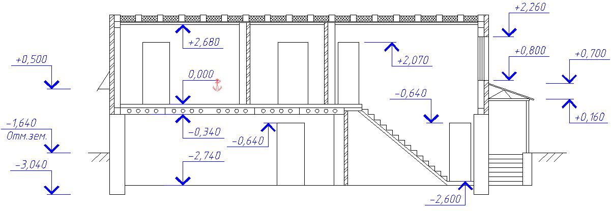 пример текста с знаком копирайт