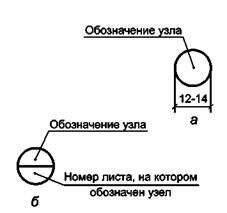 Рисунок 13
