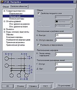 Рис.12а. Настройка обозначений в СПДС GraphiCS