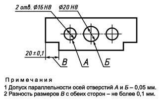 Рисунок 4