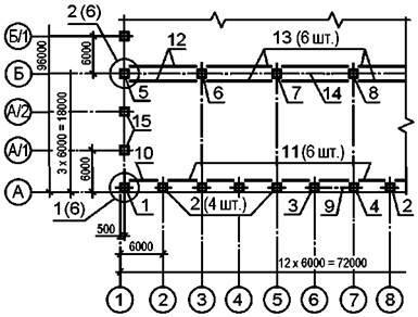 Рисунок Л.2 - Схема расположения колонн и подкрановых балок