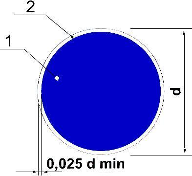 Рисунок 3. Основа цветографического изображения и соотношение размеров предписывающих знаков безопасности