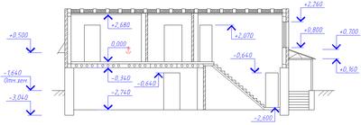 Пример простановки отметок уровня на разрезе