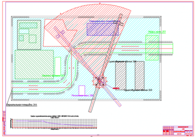 Оформление строительной площадки