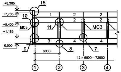 Рисунок Л.4 - Схема расположения панелей стен