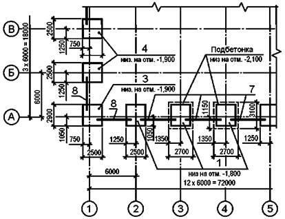Рисунок Л.1 - Схема расположения элементов фундаментов и фундаментных балок