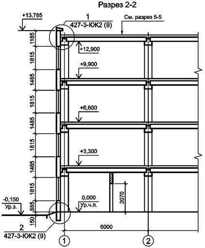 Рисунок Г.2 - Пример выполнения разреза многоэтажного производственного здания