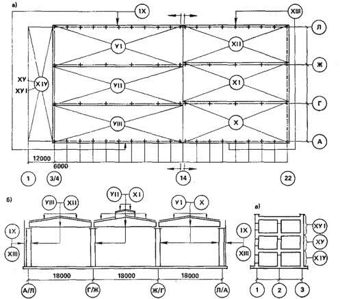 Рис. 13. Схема образования технологических комплектов при возведении одноэтажного здания (пример)