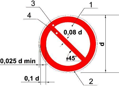 Рисунок 1. Основа цветографического изображения и соотношение размеров запрещающих знаков безопасности