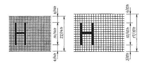 Типы и размеры шрифта
