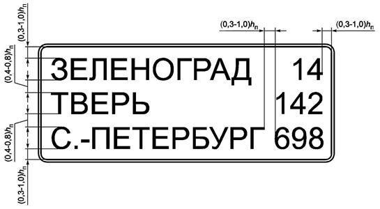 Рисунок Г.5 - Пример компоновки знака индивидуального проектирования 6.12