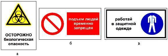 Рисунок 8. Примеры выполнения комбинированных знаков безопасности