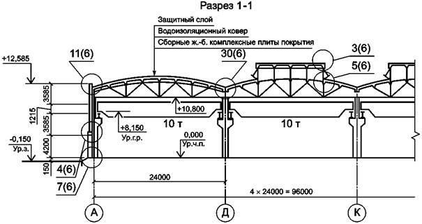 Рисунок Г.1 - Пример выполнения разреза одноэтажного производственного здания