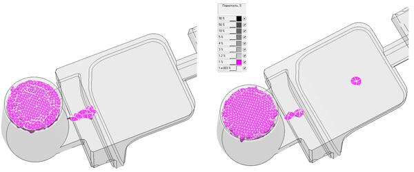Результаты расчета затвердевания отливки в форме с учетом неравномерного распределения свойств по объему смеси (слева) и с постоянными свойствами смеси по объему (справа)